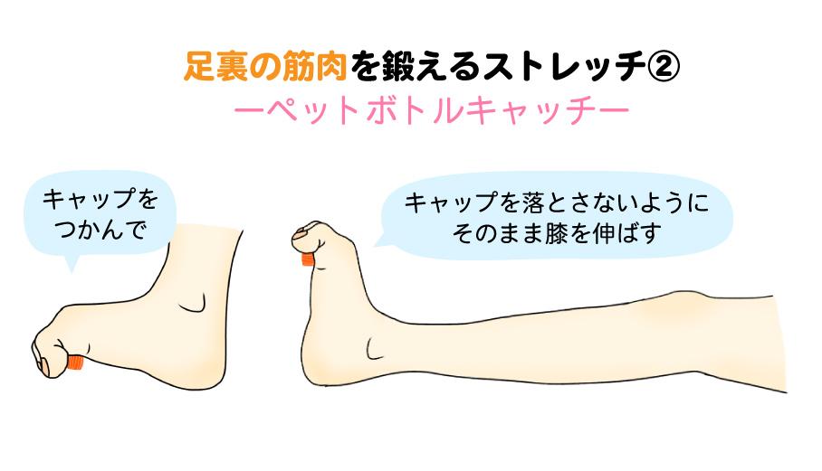 足裏の筋肉を鍛えるストレッチ|ペットボトルキャッチ